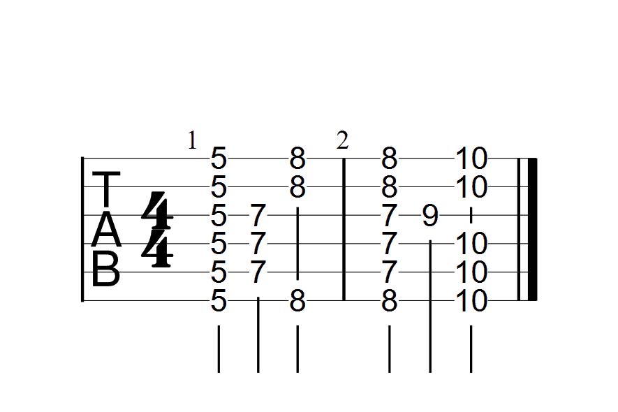 Beginner Guitar 5 Pentatonic Scales Ultimate Guide